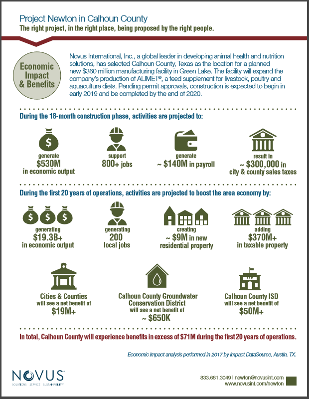 Project Newton Economic Impact